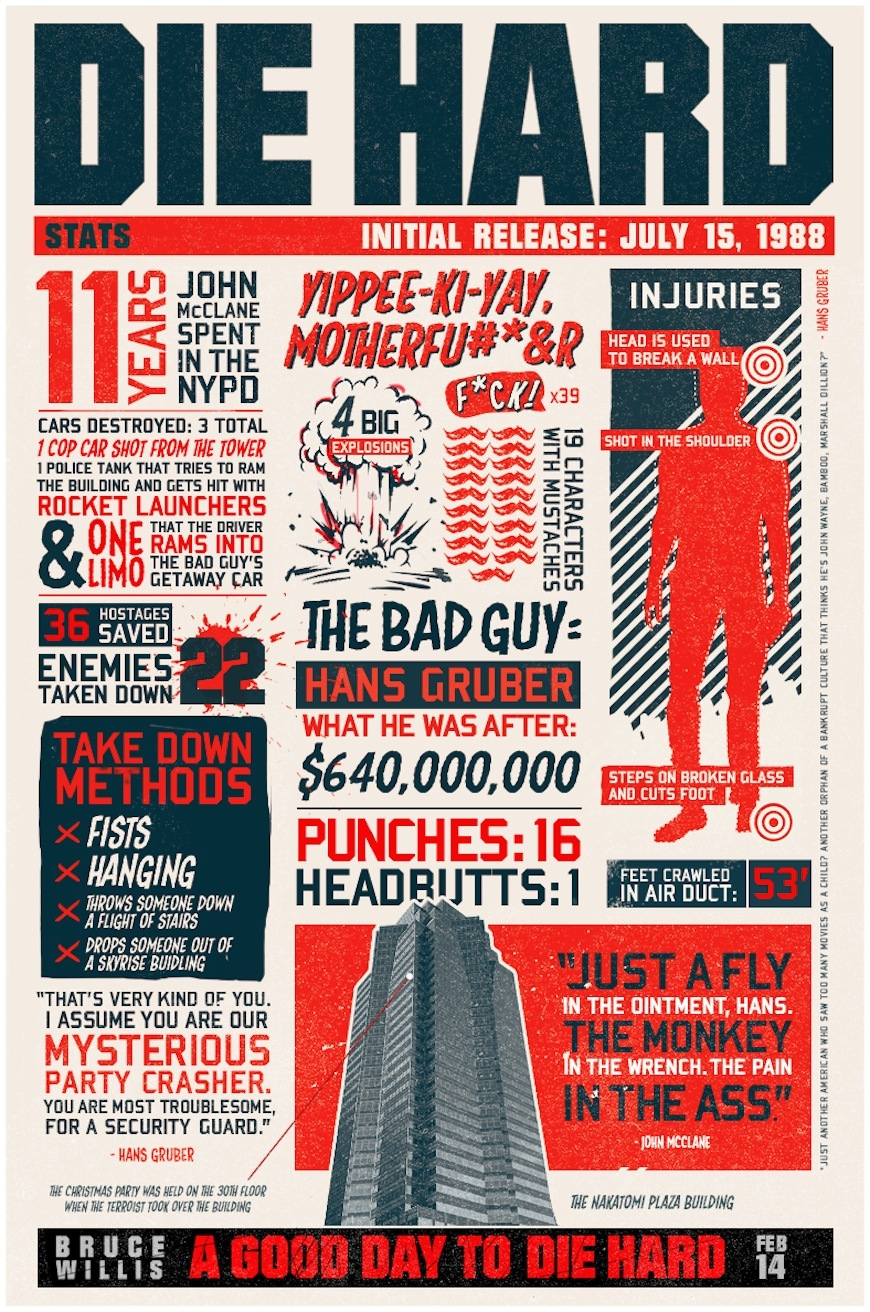 Die Hard: The Infographic