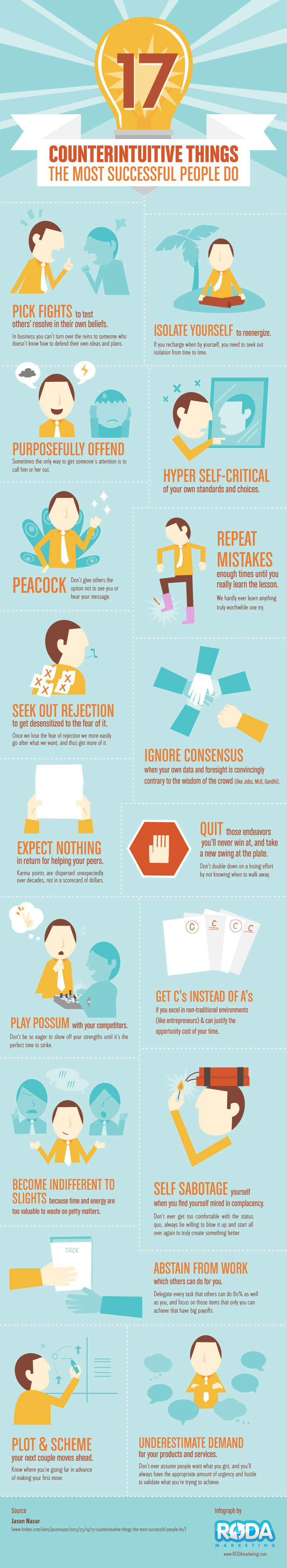17 Counterintuitive things successful people do!