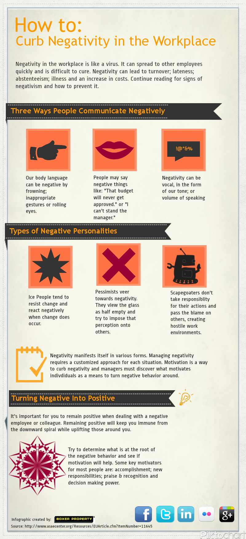 How to: Curb Negativity in the Workplace