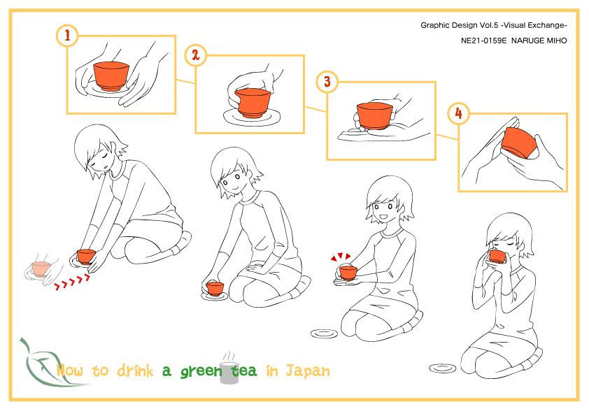 How to Drink a Green Tea In Japan