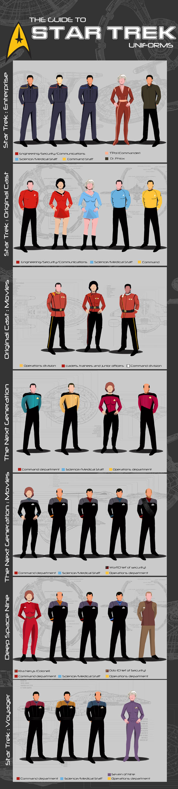 The Guide to Star Trek Uniforms