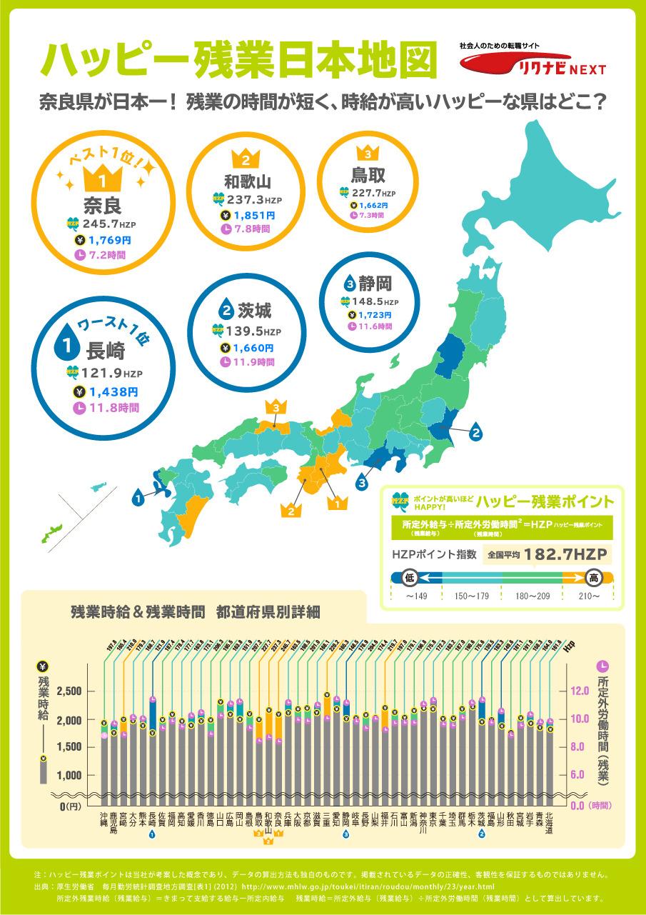 ハッピー残業日本地図
