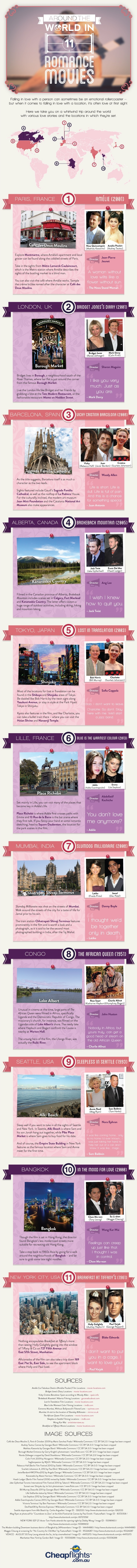 Around the World in 11 Romance Movies