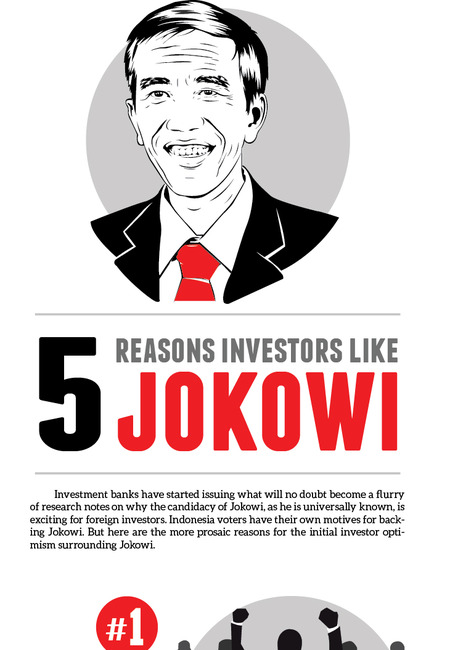 5 reasons investors like jokowi