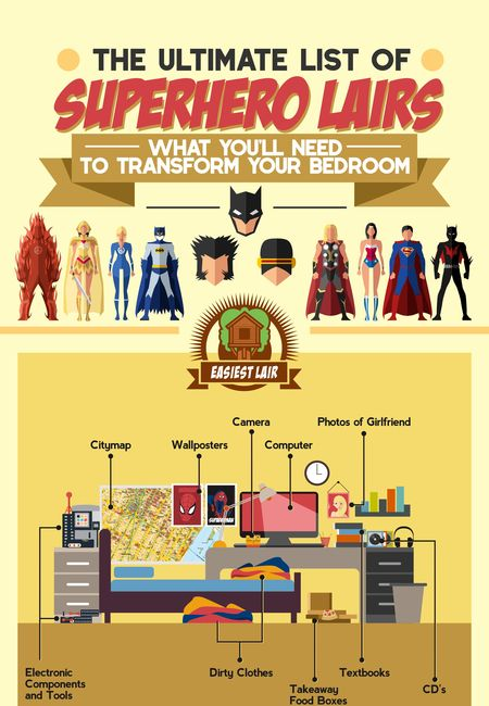 The ultimate list of superhero lairs