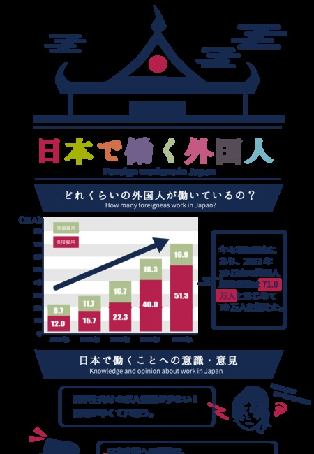%e6%97%a5%e6%9c%ac%e3%81%a7%e5%83%8d%e3%81%8f%e5%a4%96%e5%9b%bd%e4%ba%ba