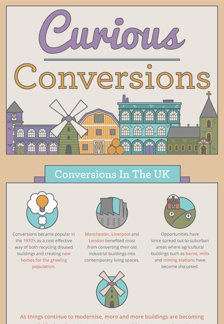 Mpk curious conversions