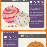 Perrywood halloween infographic
