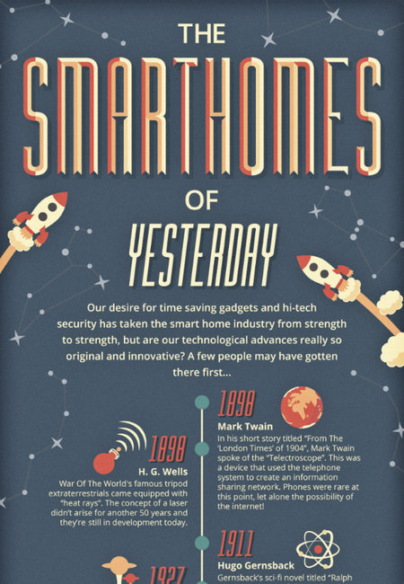 Big brother smarthomes of yesterday