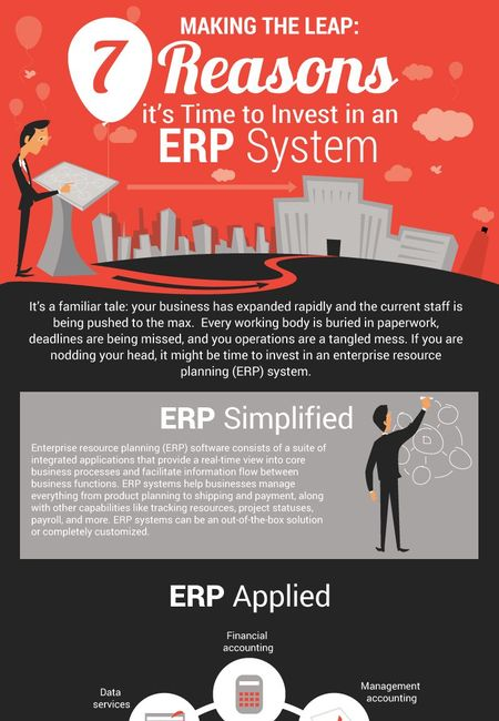 1409 graphic ctnd reasons to invest in erp (1) compressed