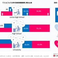 20141027 %e3%82%a4%e3%83%b3%e3%83%95%e3%82%a9%e3%82%b0%e3%83%a9%e3%83%95%e3%82%a3%e3%83%83%e3%82%af %e3%81%86%e3%81%a4 vol.%ef%bc%91