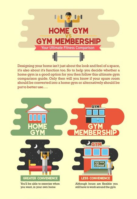 Home gym vs gym membership final progress