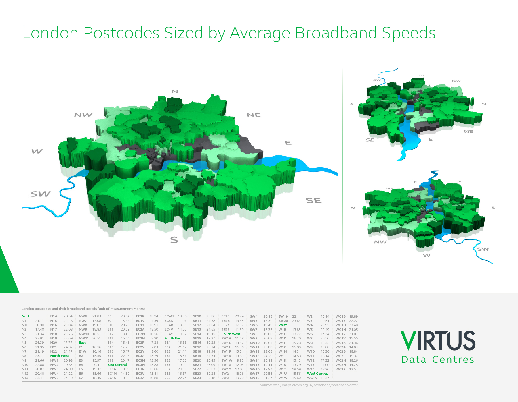 London Postcodes Sized by Average Broadband Speeds