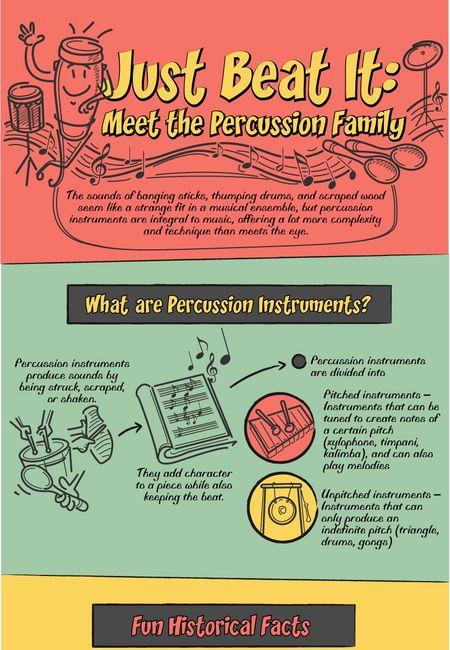 1410 graphic california music studios percussion family compressed