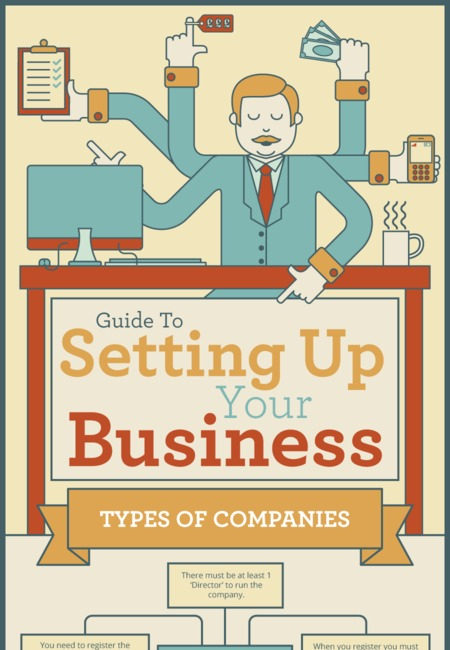 Dlr business guide