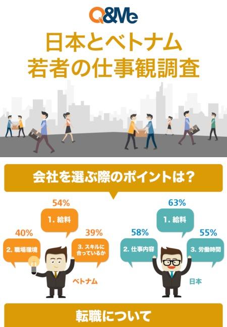 Info jp work value