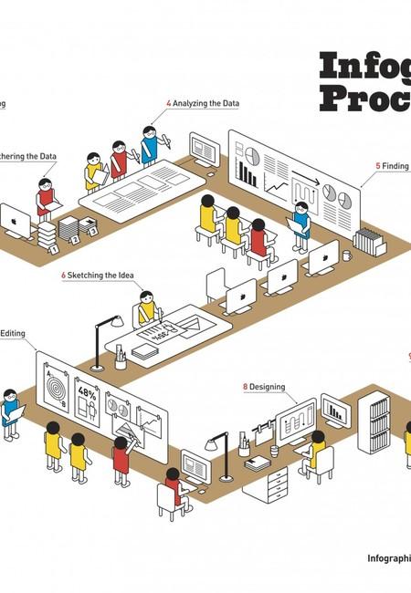 Infographics process 509e119959153 w1500