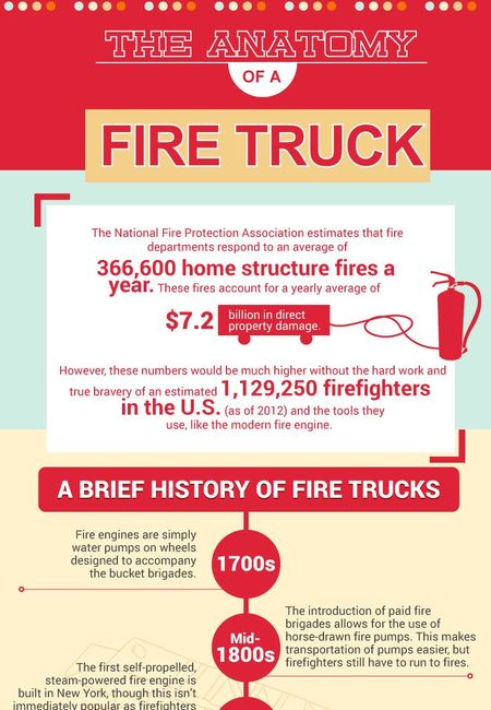 1411 graphic trucksite fire engines compressed