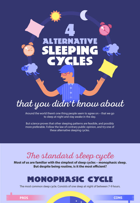Infographic 4 sleeping patterns you didn't know about