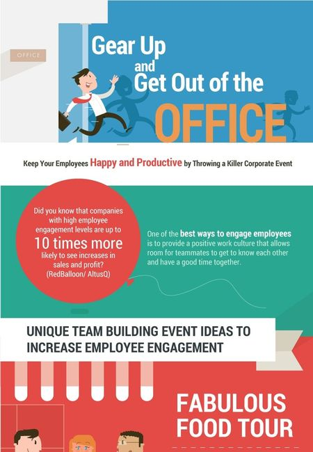 Corporate events infographic