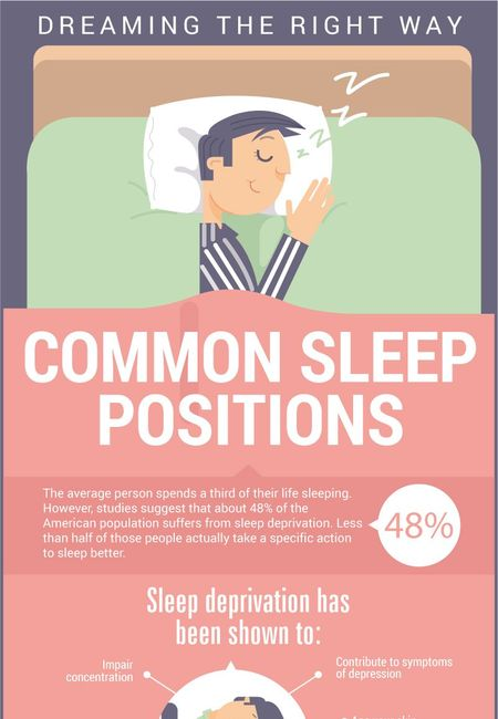 Sleeping positions infographic
