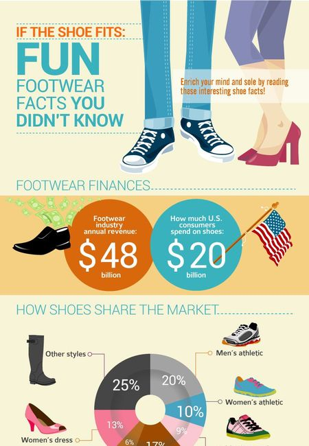 1411 infographic shoe facts v2
