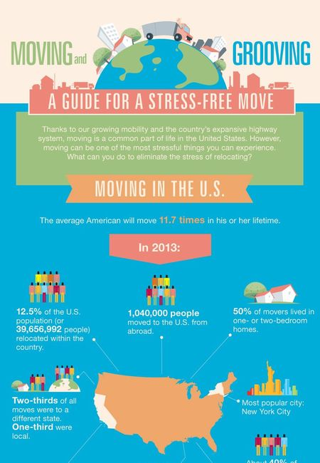 Stress free move infographic