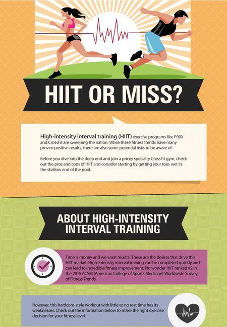 Injinji hiit infographic
