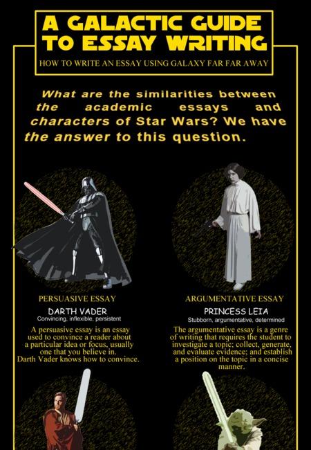 Star wars essay writing
