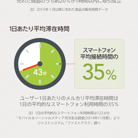 Infographics 20150130 fix