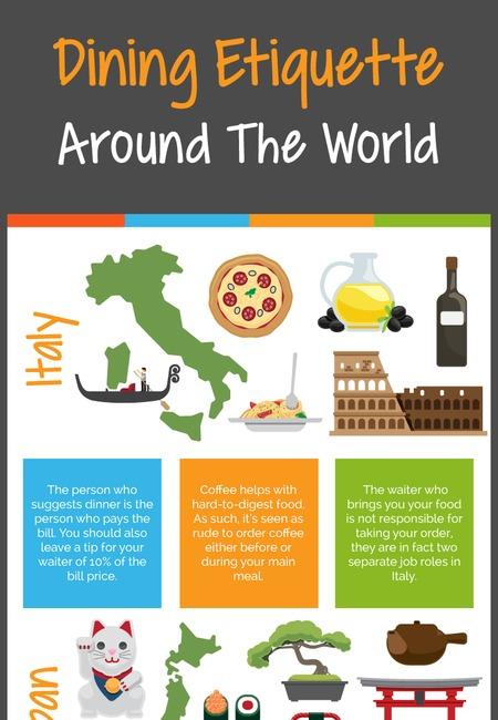 Mybreaktrip dining etiquette around the world