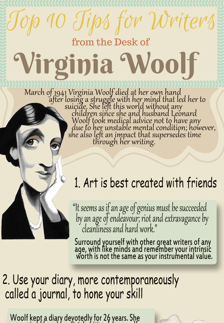 Essaymama essay writing woolf