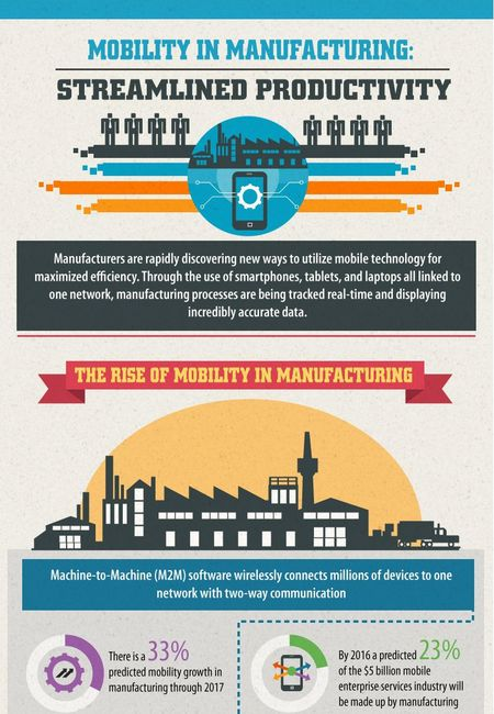 1412 infographic cre8tive technology mobility and manufacturing v2 compressed