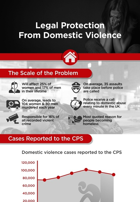 Infographic legal protection2
