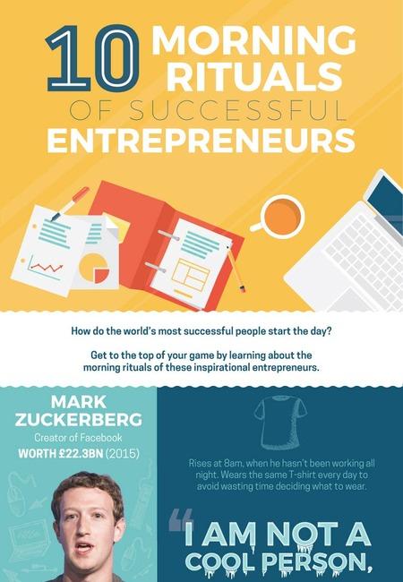 10 morning rituals of successful entrepreneurs