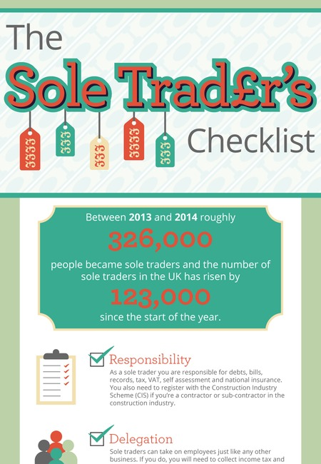 Boothby taylor sole trader checklist
