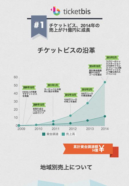 Resultados ii versi%c3%b3n jp