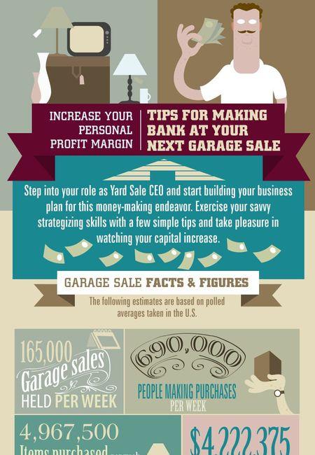 Storage front garage sale infographic