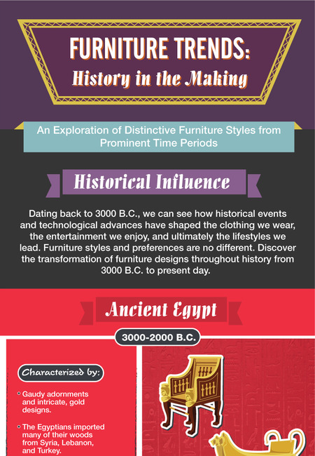1502 infographic good's furniture history of furniture trends v6