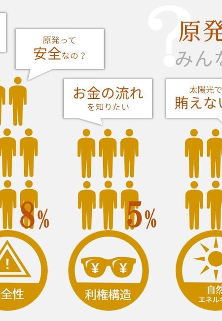 20150327 %e9%9b%bb%e5%ad%90%e6%9b%b8%e7%b1%8d%e7%94%a8%e3%82%a4%e3%83%b3%e3%83%95%e3%82%a9%e3%82%b0%e3%83%a9%e3%83%95%e3%82%a3%e3%83%83%e3%82%af vol.2