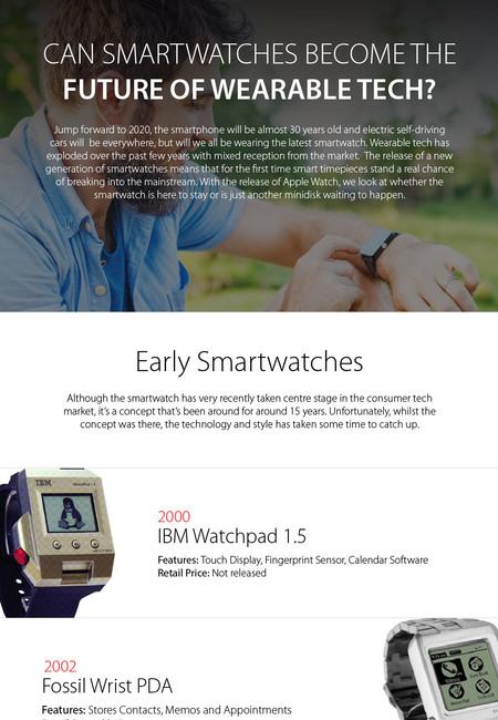 Smartwatches apple watch future wearable tech