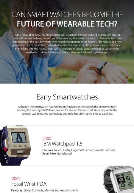 Smartwatches apple watch future wearable tech
