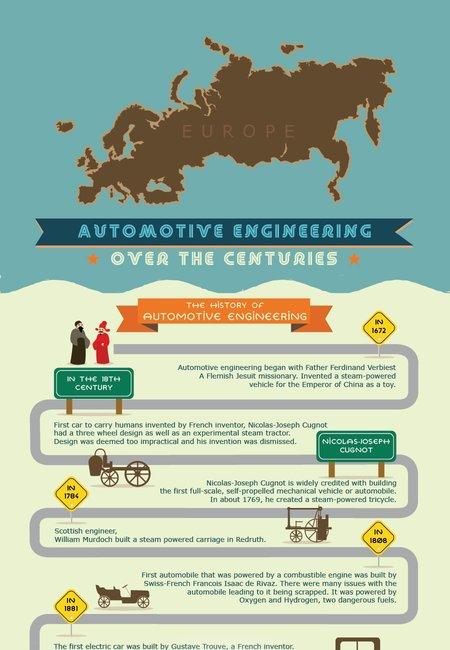 Automotive service infographics