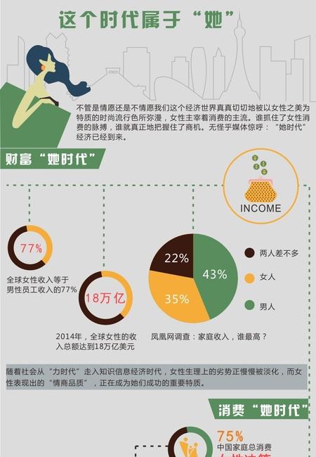 %e8%bf%99%e4%b8%aa%e6%97%b6%e4%bb%a3%e5%b1%9e%e4%ba%8e%e2%80%9c%e5%a5%b9%e2%80%9d %e5%85%83%e7%8e%89%e5%a0%82