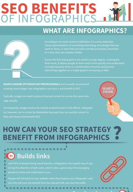 Infographics seo infographics