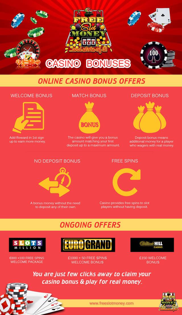 onlayn-kazino-bonusi-sloti