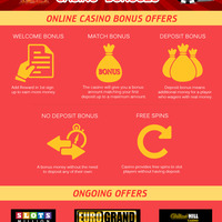 Free slot money infographic