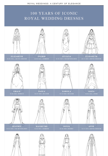 Royal wedding dresses uk