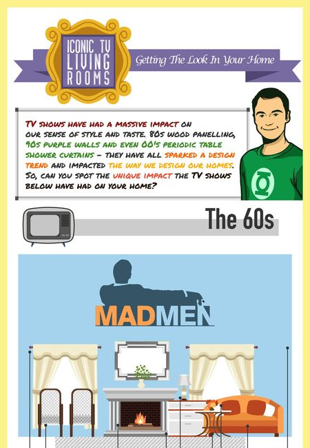 Iconic tv living rooms infographic