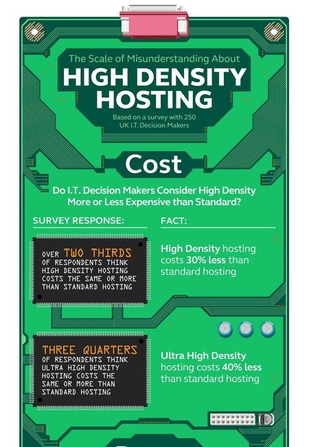 Hd survey infographic 1440